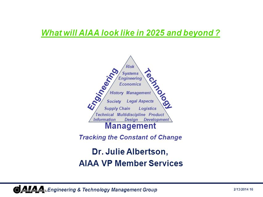2/13/2014 16 Engineering & Technology Management Group What will AIAA look like in 2025 and beyond .