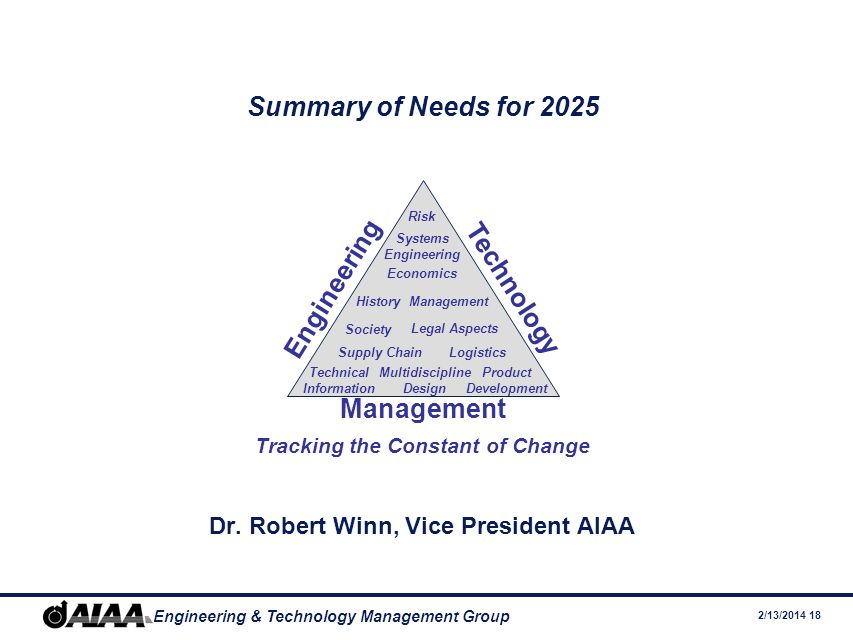 2/13/2014 18 Engineering & Technology Management Group Summary of Needs for 2025 Dr.