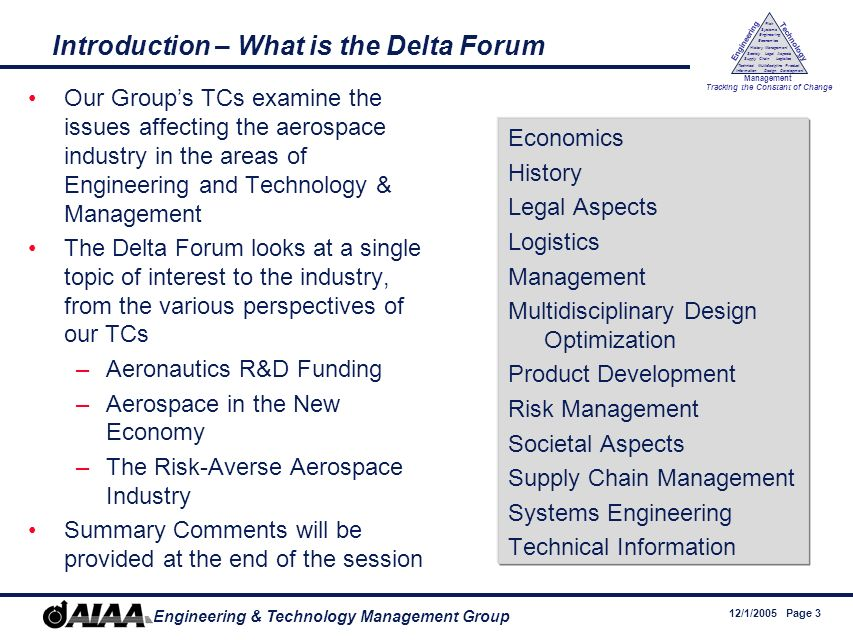 12/1/2005 Page 3 Engineering & Technology Management Group Engineering Technology Management Tracking the Constant of Change Management History Society Legal Aspects LogisticsSupply Chain Systems Engineering Economics Risk Technical Information Multidiscipline Design Product Development Introduction – What is the Delta Forum Our Groups TCs examine the issues affecting the aerospace industry in the areas of Engineering and Technology & Management The Delta Forum looks at a single topic of interest to the industry, from the various perspectives of our TCs –Aeronautics R&D Funding –Aerospace in the New Economy –The Risk-Averse Aerospace Industry Summary Comments will be provided at the end of the session Economics History Legal Aspects Logistics Management Multidisciplinary Design Optimization Product Development Risk Management Societal Aspects Supply Chain Management Systems Engineering Technical Information