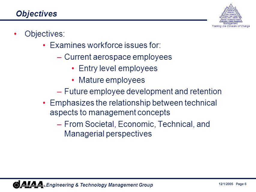 12/1/2005 Page 6 Engineering & Technology Management Group Engineering Technology Management Tracking the Constant of Change Management History Society Legal Aspects LogisticsSupply Chain Systems Engineering Economics Risk Technical Information Multidiscipline Design Product Development Objectives Objectives: Examines workforce issues for: –Current aerospace employees Entry level employees Mature employees –Future employee development and retention Emphasizes the relationship between technical aspects to management concepts –From Societal, Economic, Technical, and Managerial perspectives