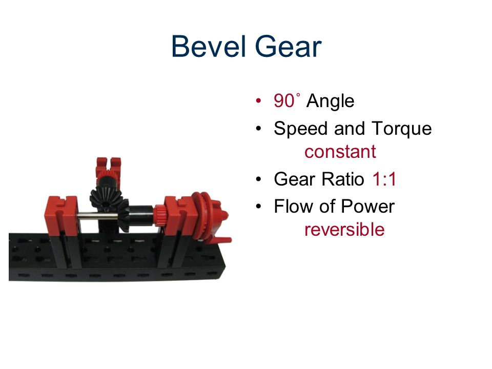 Bevel Gear 90˚ Angle Speed and Torque constant Gear Ratio 1:1 Flow of Power reversible