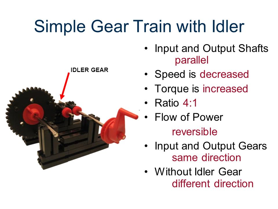 Simple Gear Train with Idler Input and Output Shafts parallel Speed is decreased Torque is increased Ratio 4:1 Flow of Power reversible Input and Outp