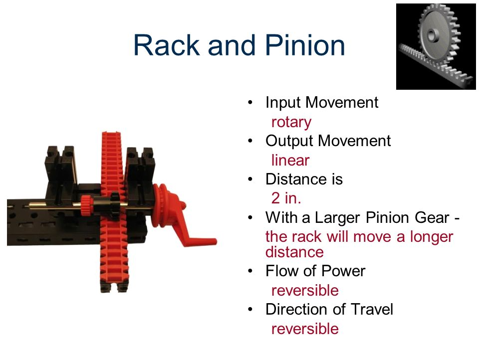 Rack and Pinion Input Movement rotary Output Movement linear Distance is 2 in. With a Larger Pinion Gear - the rack will move a longer distance Flow o