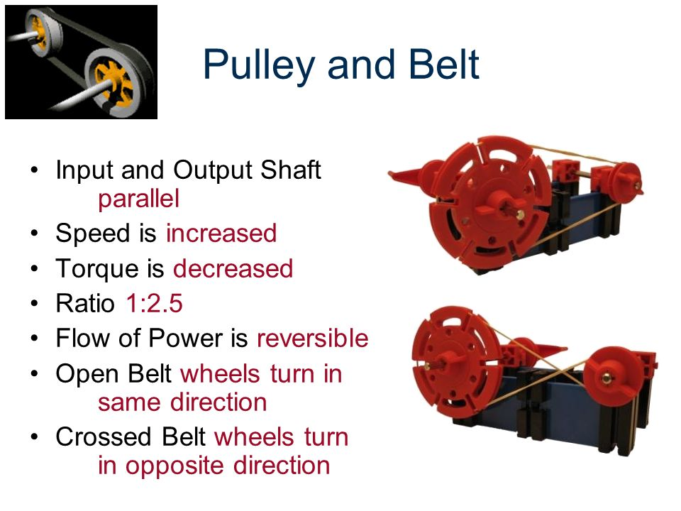Pulley and Belt Input and Output Shaft parallel Speed is increased Torque is decreased Ratio 1:2.5 Flow of Power is reversible Open Belt wheels turn i