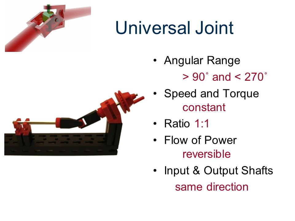 Universal Joint Angular Range > 90˚ and < 270˚ Speed and Torque constant Ratio 1:1 Flow of Power reversible Input & Output Shafts same direction