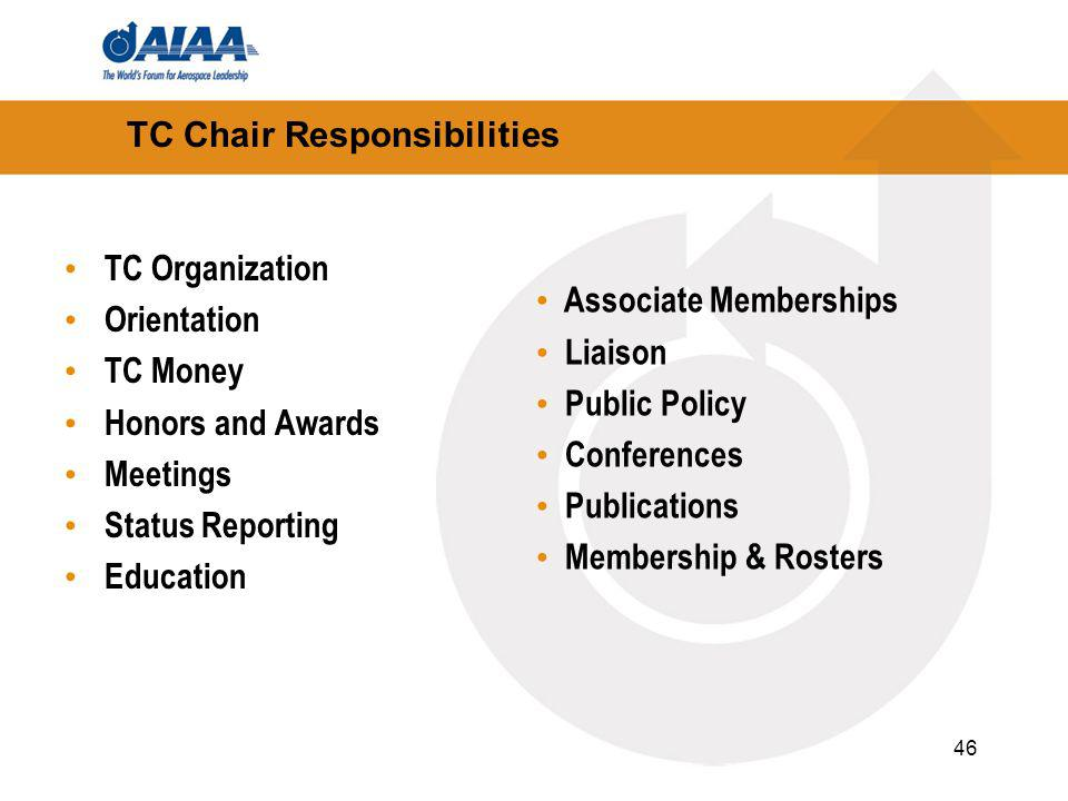 46 TC Chair Responsibilities TC Organization Orientation TC Money Honors and Awards Meetings Status Reporting Education Associate Memberships Liaison Public Policy Conferences Publications Membership & Rosters