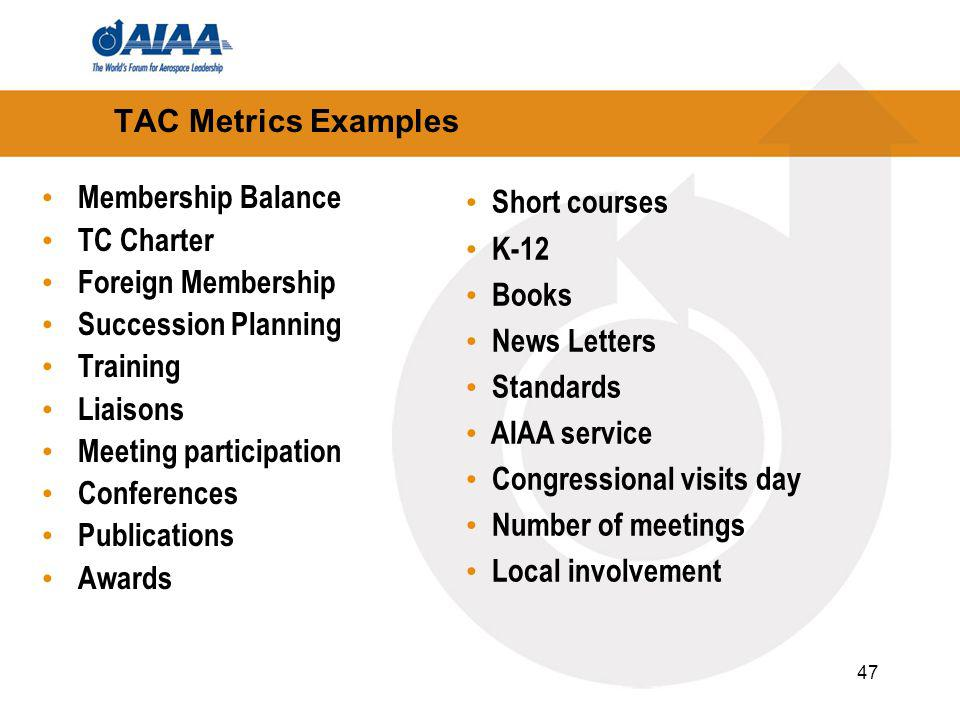 47 TAC Metrics Examples Membership Balance TC Charter Foreign Membership Succession Planning Training Liaisons Meeting participation Conferences Publications Awards Short courses K-12 Books News Letters Standards AIAA service Congressional visits day Number of meetings Local involvement