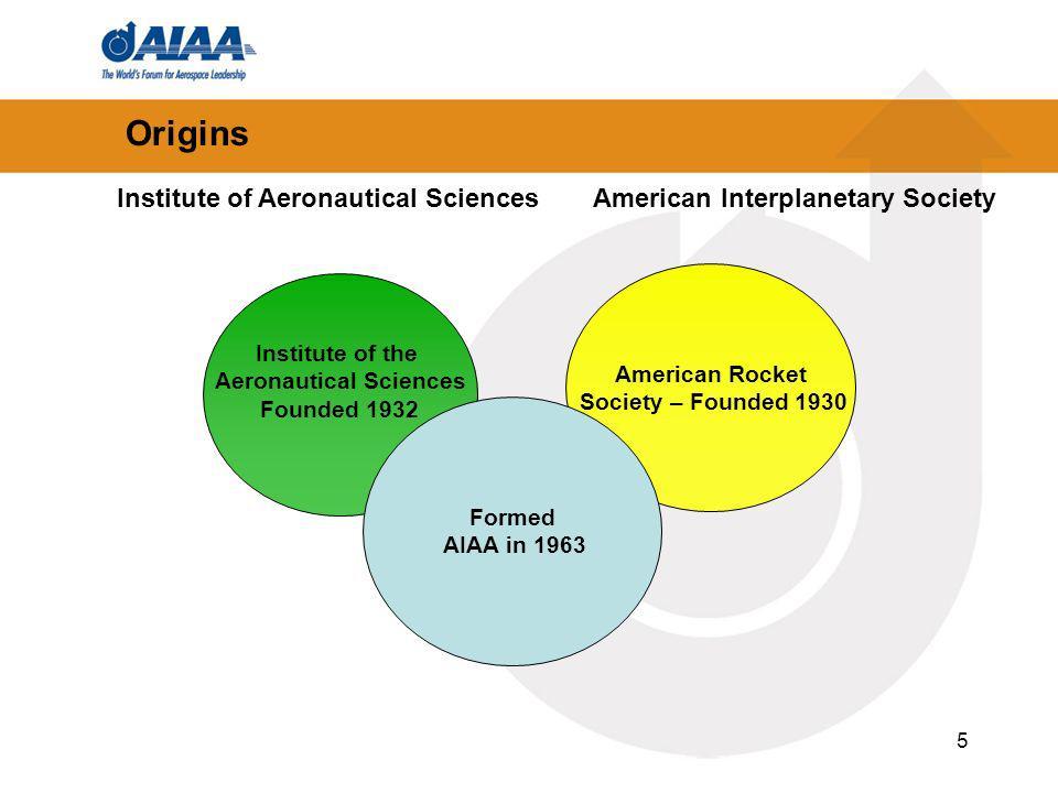 16 Members by AIAA Regions