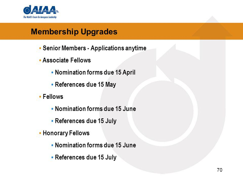 70 Membership Upgrades Senior Members - Applications anytime Associate Fellows Nomination forms due 15 April References due 15 May Fellows Nomination forms due 15 June References due 15 July Honorary Fellows Nomination forms due 15 June References due 15 July