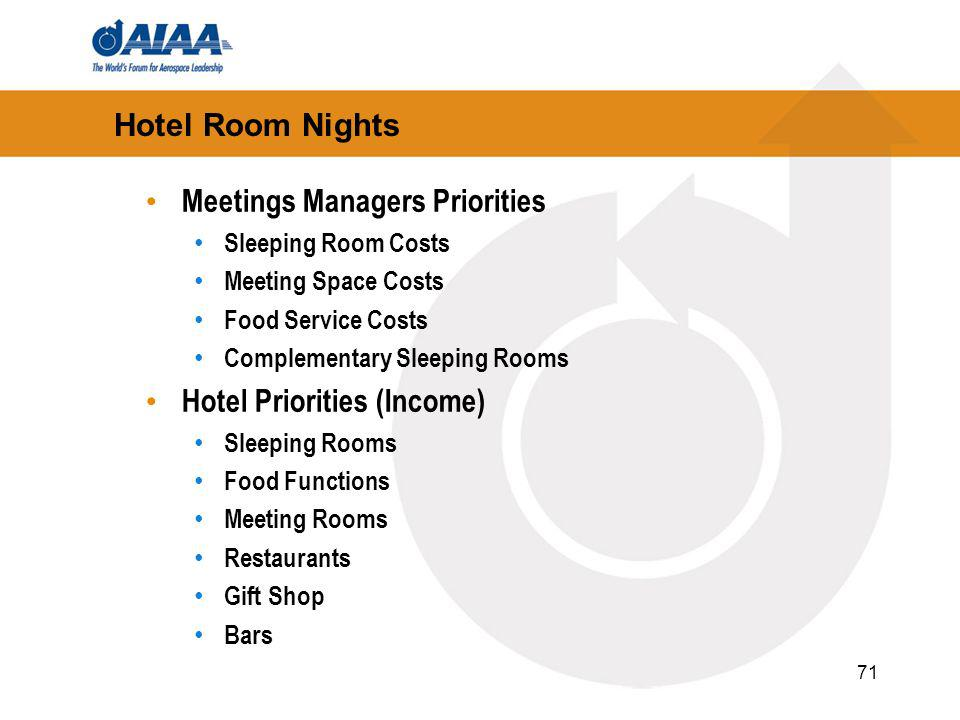 71 Hotel Room Nights Meetings Managers Priorities Sleeping Room Costs Meeting Space Costs Food Service Costs Complementary Sleeping Rooms Hotel Priorities (Income) Sleeping Rooms Food Functions Meeting Rooms Restaurants Gift Shop Bars