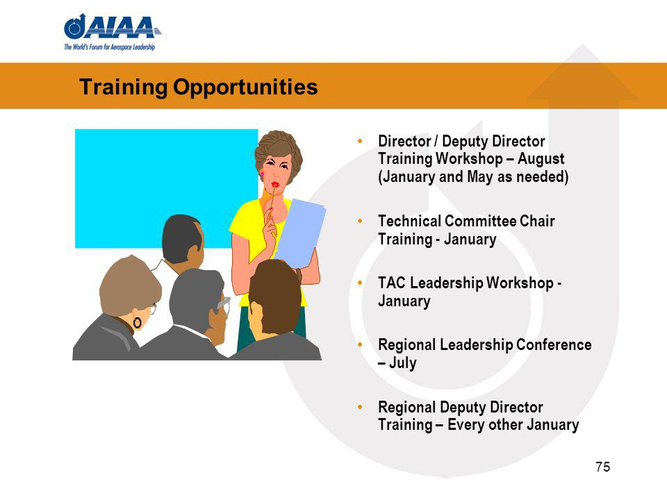 75 Training Opportunities Director / Deputy Director Training Workshop – August (January and May as needed) Technical Committee Chair Training - January TAC Leadership Workshop - January Regional Leadership Conference – July Regional Deputy Director Training – Every other January