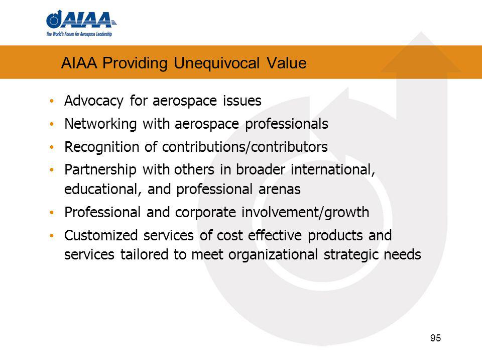 95 AIAA Providing Unequivocal Value Advocacy for aerospace issues Networking with aerospace professionals Recognition of contributions/contributors Partnership with others in broader international, educational, and professional arenas Professional and corporate involvement/growth Customized services of cost effective products and services tailored to meet organizational strategic needs