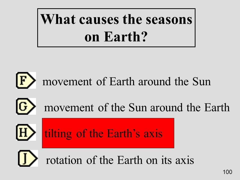 What causes the seasons on Earth? movement of Earth around the Sun movement of the Sun around the Earth tilting of the Earths axis rotation of the Ear