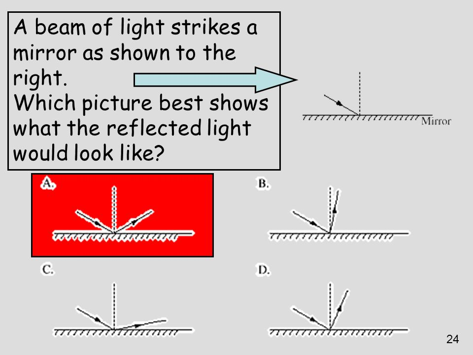 A beam of light strikes a mirror as shown to the right. Which picture best shows what the reflected light would look like? 24