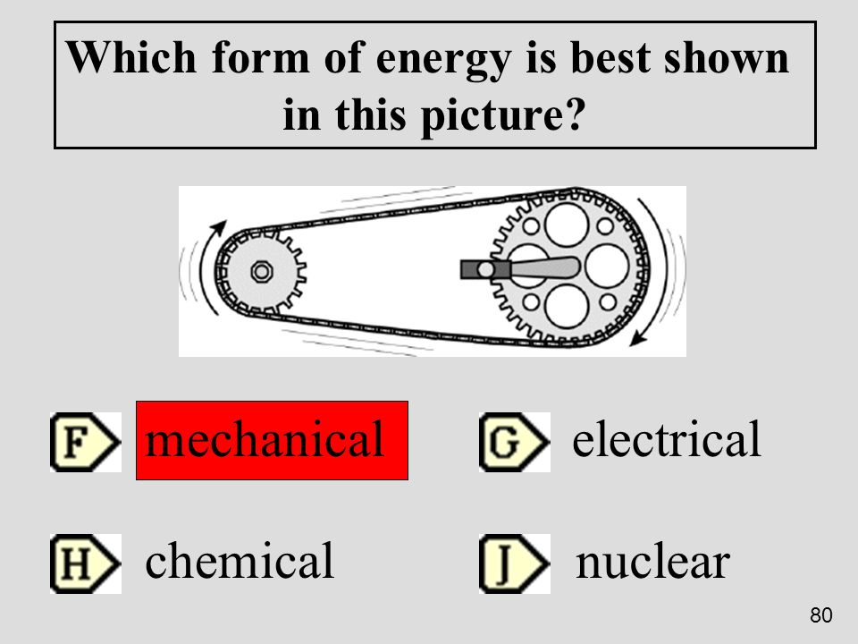 Which form of energy is best shown in this picture? mechanicalelectrical chemical nuclear 80
