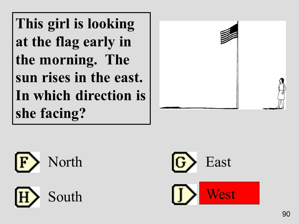 This girl is looking at the flag early in the morning. The sun rises in the east. In which direction is she facing? NorthEast South West 90