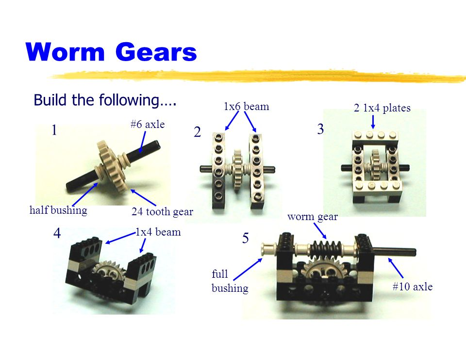 Robotics Academy 2002. All Rights Reserved. Worm Gears Build the following…. 1 2 3 4 5 #6 axle half bushing 24 tooth gear 1x6 beam 2 1x4 plates 1x4 be