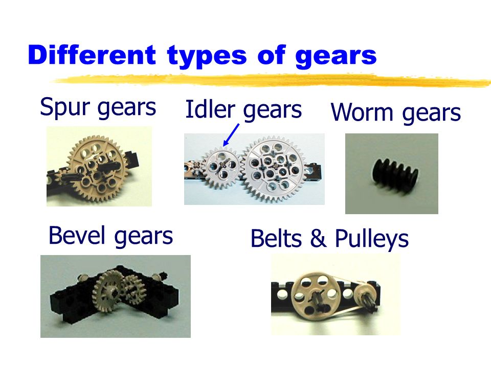 Robotics Academy 2002. All Rights Reserved. Different types of gears Spur gears Belts & Pulleys Bevel gears Idler gears Worm gears