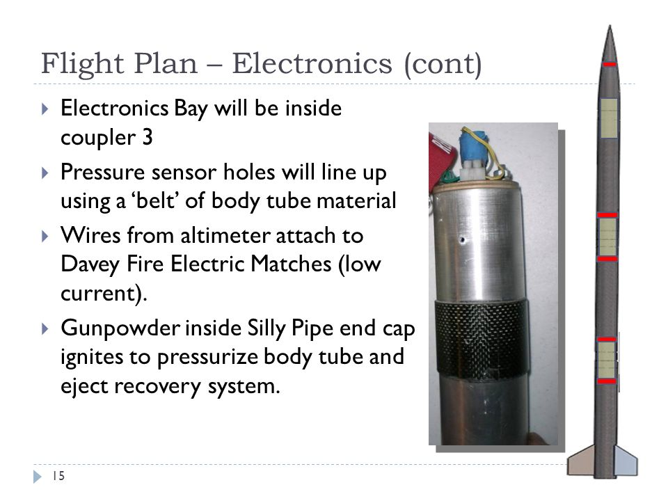 Flight Plan – Electronics (cont) Electronics Bay will be inside coupler 3 Pressure sensor holes will line up using a belt of body tube material Wires
