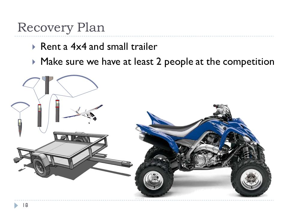 Rent a 4x4 and small trailer Make sure we have at least 2 people at the competition Recovery Plan 18