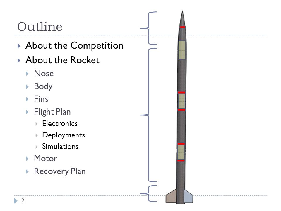 Outline About the Competition About the Rocket Nose Body Fins Flight Plan Electronics Deployments Simulations Motor Recovery Plan 2