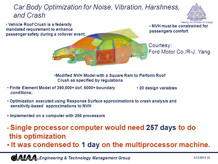 2/13/ Engineering & Technology Management Group Engineering Technology Management Tracking the Constant of Change Management History Society Legal Aspects LogisticsSupply Chain Systems Engineering Economics Risk Technical Information Multidiscipline Design Product Development Car Body Optimization for Noise, Vibration, Harshness, and Crash Vehicle Roof Crush is a federally mandated requirement to enhance passenger safety during a rollover event.