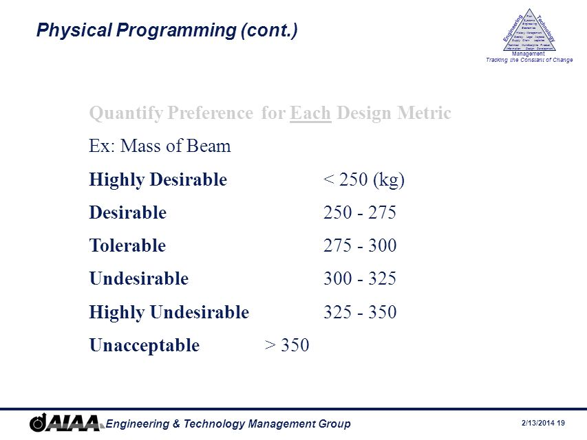 2/13/ Engineering & Technology Management Group Engineering Technology Management Tracking the Constant of Change Management History Society Legal Aspects LogisticsSupply Chain Systems Engineering Economics Risk Technical Information Multidiscipline Design Product Development Quantify Preference for Each Design Metric Ex: Mass of Beam Highly Desirable< 250 (kg) Desirable Tolerable Undesirable Highly Undesirable Unacceptable > 350 Physical Programming (cont.)