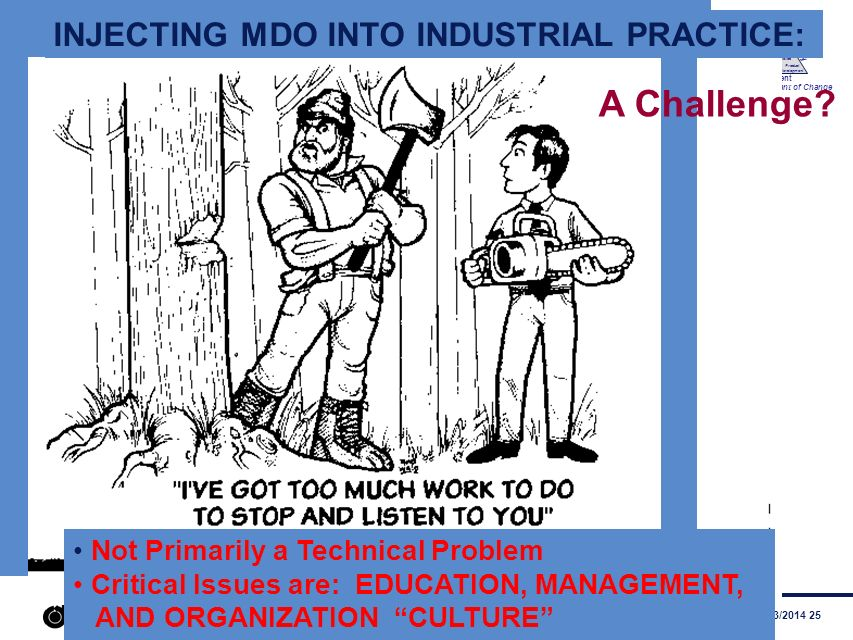 2/13/ Engineering & Technology Management Group Engineering Technology Management Tracking the Constant of Change Management History Society Legal Aspects LogisticsSupply Chain Systems Engineering Economics Risk Technical Information Multidiscipline Design Product Development Not Primarily a Technical Problem Critical Issues are: EDUCATION, MANAGEMENT, AND ORGANIZATION CULTURE A Challenge.