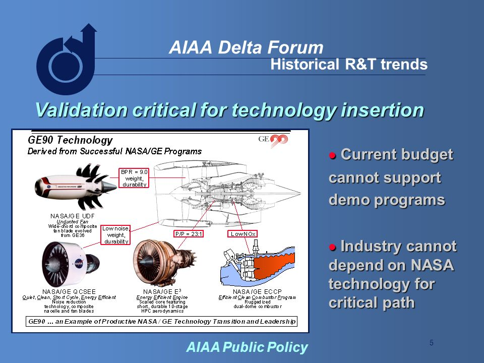 5 AIAA Delta Forum AIAA Public Policy Historical R&T trends Validation critical for technology insertion Current budget Current budget cannot support demo programs Industry cannot depend on NASA technology for critical path Industry cannot depend on NASA technology for critical path