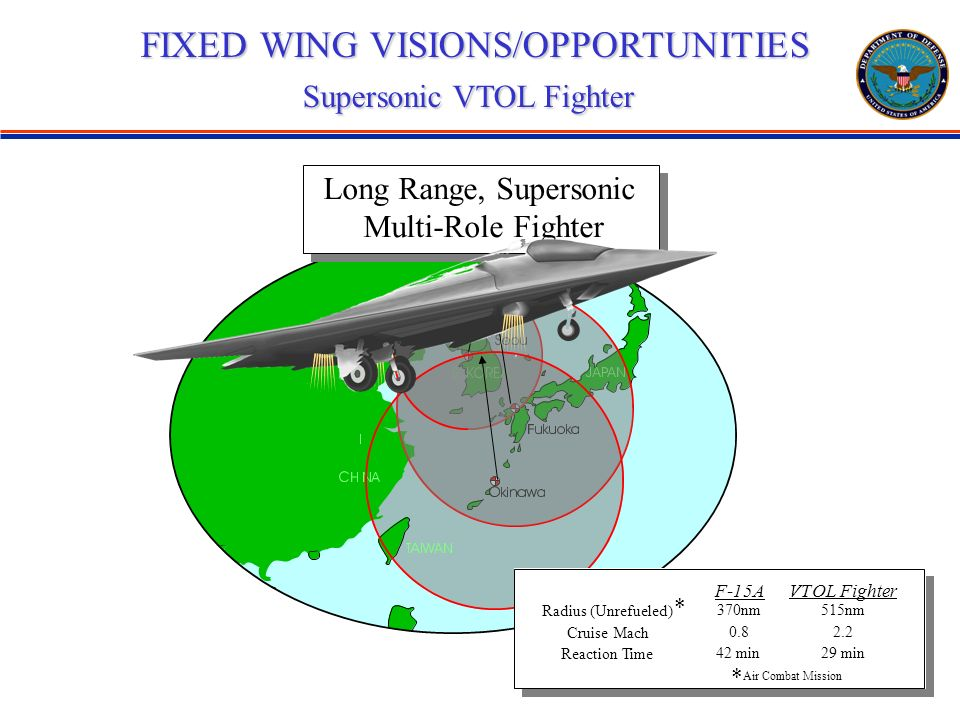 FIXED WING VISIONS/OPPORTUNITIES Supersonic VTOL Fighter F-15A 370nm 0.8 42 min VTOL Fighter 515nm 2.2 29 min Radius (Unrefueled) Cruise Mach Reaction Time Long Range, Supersonic Multi-Role Fighter * * Air Combat Mission