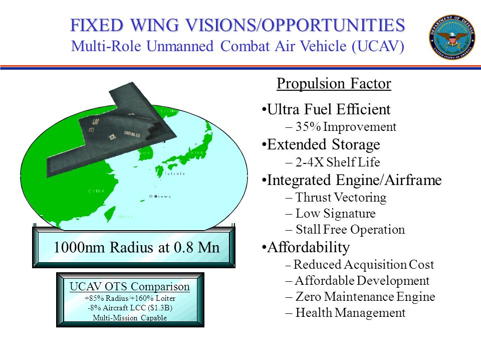FIXED WING VISIONS/OPPORTUNITIES Multi-Role Unmanned Combat Air Vehicle (UCAV) Propulsion Factor Ultra Fuel Efficient – 35% Improvement Extended Storage – 2-4X Shelf Life Integrated Engine/Airframe – Thrust Vectoring – Low Signature – Stall Free Operation Affordability – Reduced Acquisition Cost – Affordable Development – Zero Maintenance Engine – Health Management 1000nm Radius at 0.8 Mn UCAV OTS Comparison +85% Radius/+160% Loiter -8% Aircraft LCC ($1.3B) Multi-Mission Capable