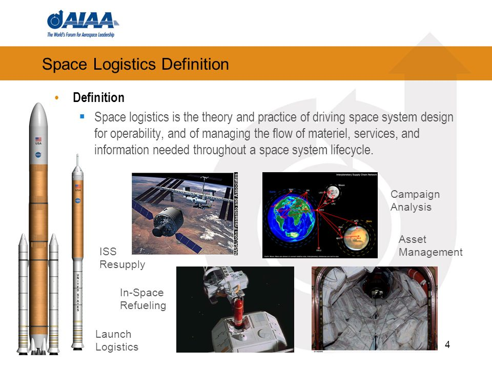 History of AIAA Space Logistics TC AIAA Space Logistics TC was formed several decades ago Primarily focused on ground logistical operations to support space launch Had discontinued operations in 2000 Committee restarted in 2002/03 broader agenda including in-space logistics operations intentionally broad definition of space logistics Initial members included Karen Barker, Ray Erikson, Pete Paceley etc… Last 5 years Increasing membership and level of activity fueled by –ISS logistics becomes mainstream, NASA Constellation Program, Commercial space transportation services (COTS), USAF responsive space, increased lifecycle focus throughout the aerospace industry Cooperation with International Society of Logistics (SOLE) – Andy Evans Mike Snead Chair (2004-2006) Ray Erikson Chair (2006-2008) Olivier de Weck Chair (2008-2010) …..