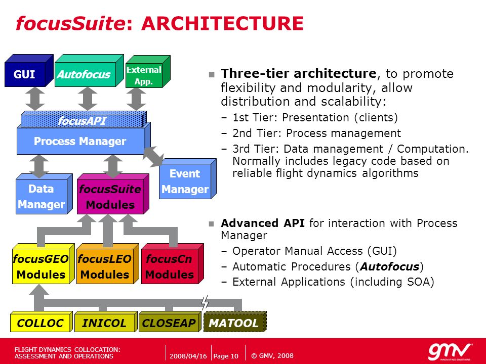 © GMV, 2008 Three-tier architecture, to promote flexibility and modularity, allow distribution and scalability: –1st Tier: Presentation (clients) –2nd