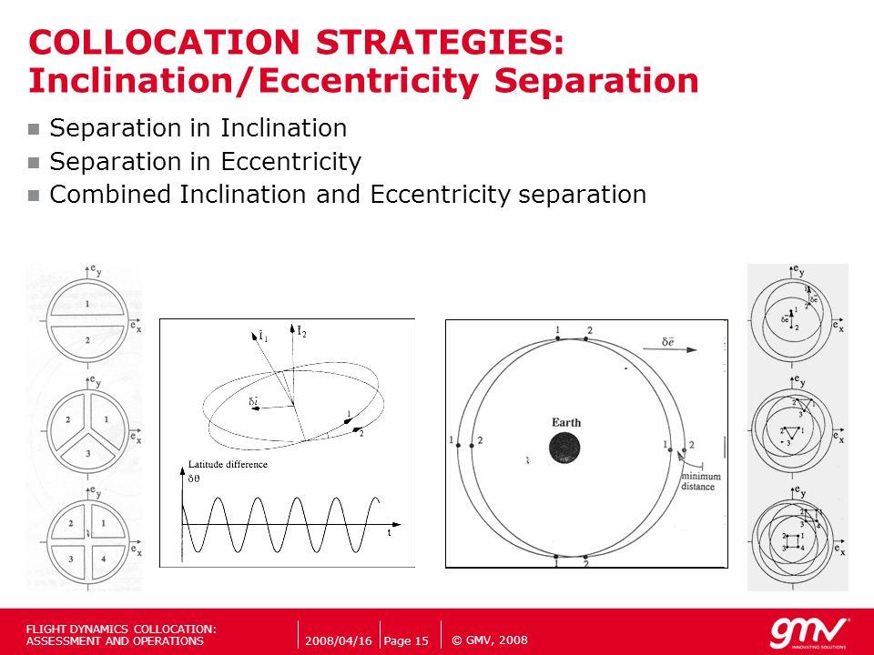© GMV, 2008 COLLOCATION STRATEGIES: Inclination/Eccentricity Separation Separation in Inclination Separation in Eccentricity Combined Inclination and
