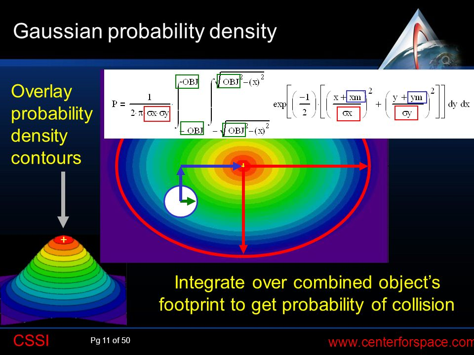 Pg 11 of 50 www.centerforspace.com CSSI Gaussian probability density Overlay probability density contours Integrate over combined objects footprint to