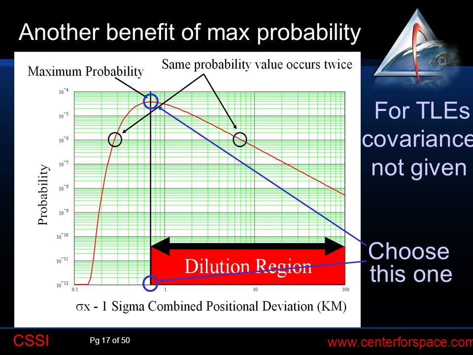 Pg 17 of 50 www.centerforspace.com CSSI Another benefit of max probability Choose this one Q For TLEs covariance not given