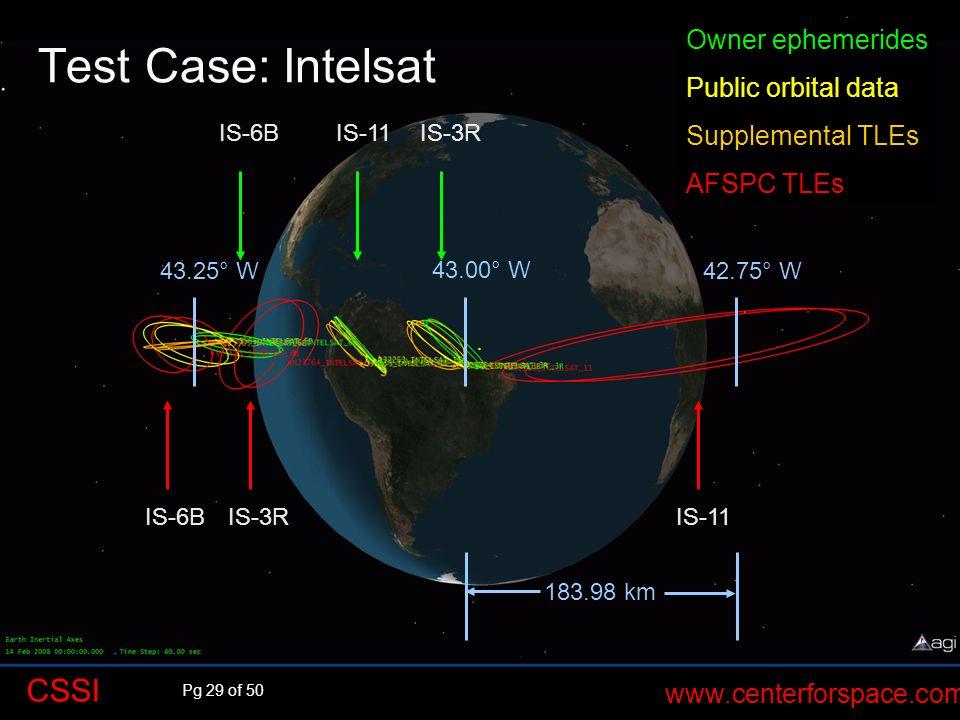 Pg 29 of 50 www.centerforspace.com CSSI IS-6BIS-3RIS-11 IS-6BIS-3R IS-11 43.25° W 43.00° W 42.75° W 183.98 km Owner ephemerides Public orbital data Su