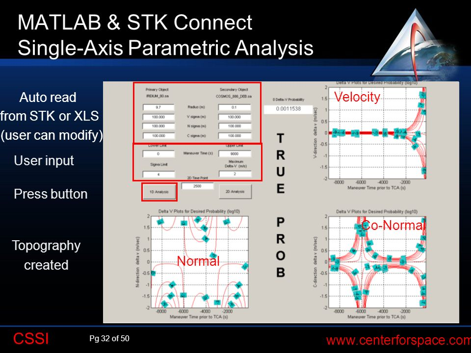 Pg 32 of 50 www.centerforspace.com CSSI MATLAB & STK Connect Single-Axis Parametric Analysis Auto read from STK or XLS (user can modify) User input Pr