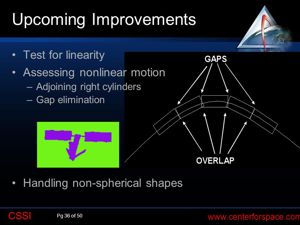 Pg 36 of 50 www.centerforspace.com CSSI Upcoming Improvements Test for linearity Assessing nonlinear motion –Adjoining right cylinders –Gap eliminatio