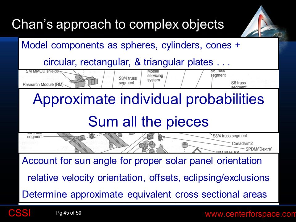 Pg 45 of 50 www.centerforspace.com CSSI Chans approach to complex objects Q Model components as spheres, cylinders, cones + circular, rectangular, & t