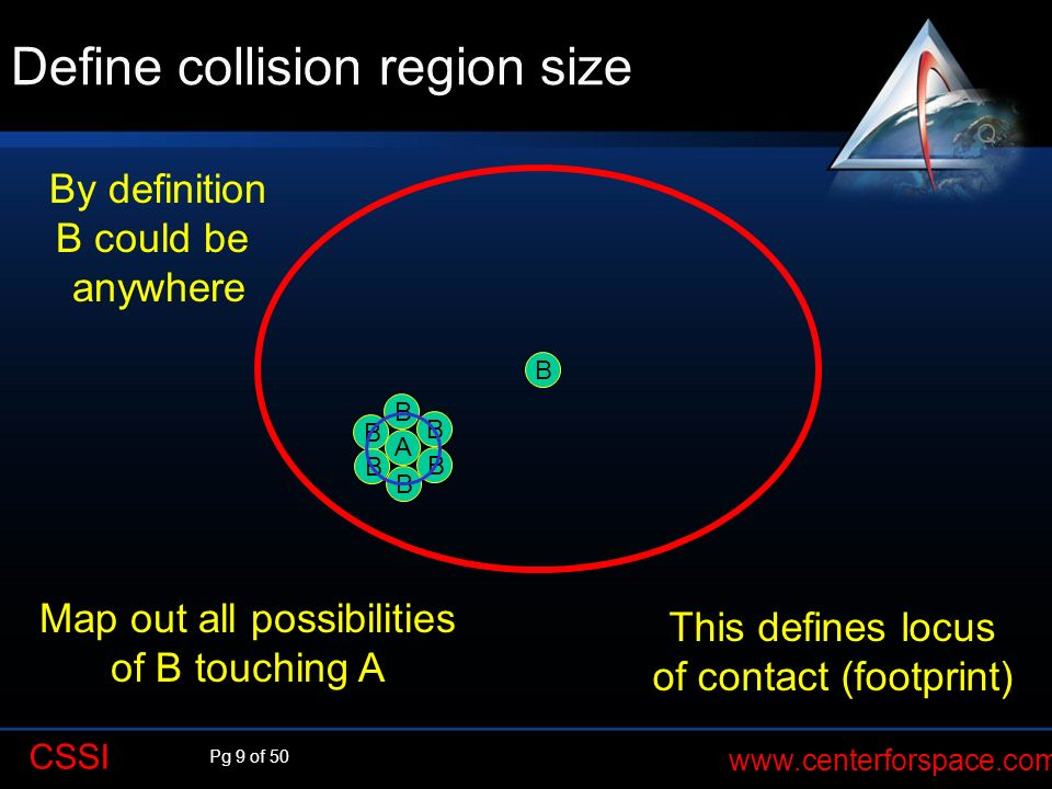 Pg 9 of 50 www.centerforspace.com CSSI A B B B B B B Define collision region size B Map out all possibilities of B touching A This defines locus of co