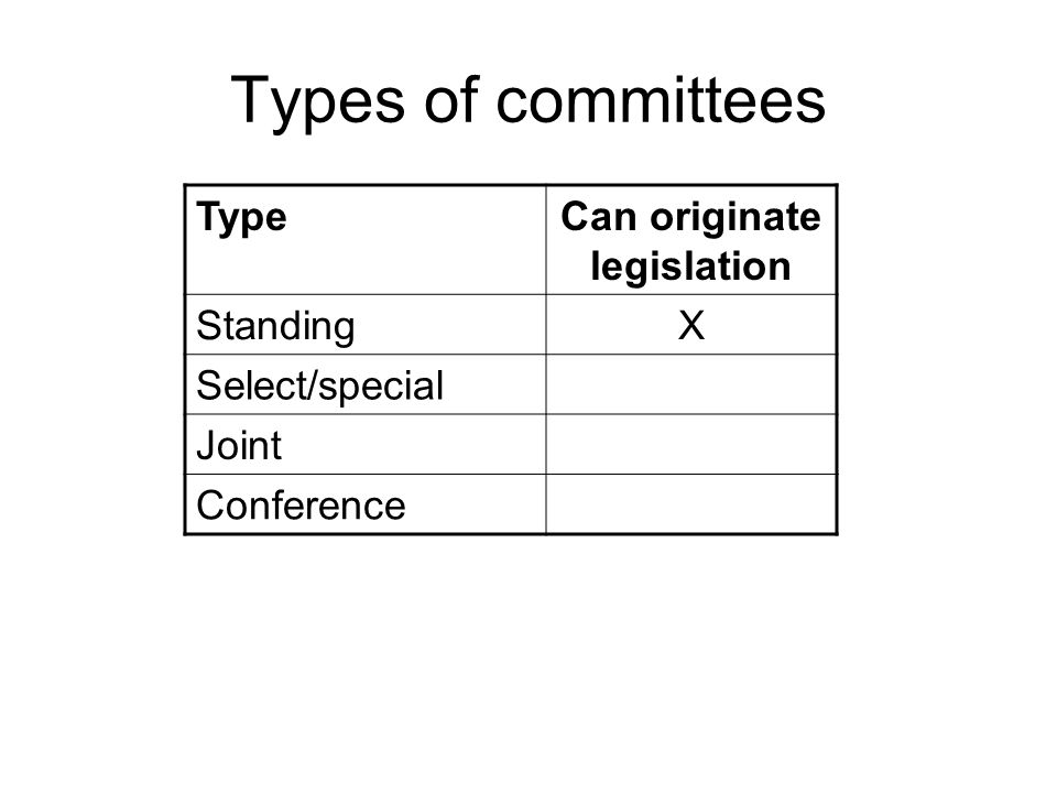 Types of committees TypeCan originate legislation Standing X Select/special Joint Conference