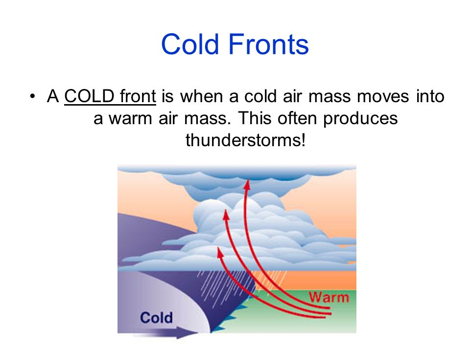 Cold Fronts A COLD front is when a cold air mass moves into a warm air mass. This often produces thunderstorms!