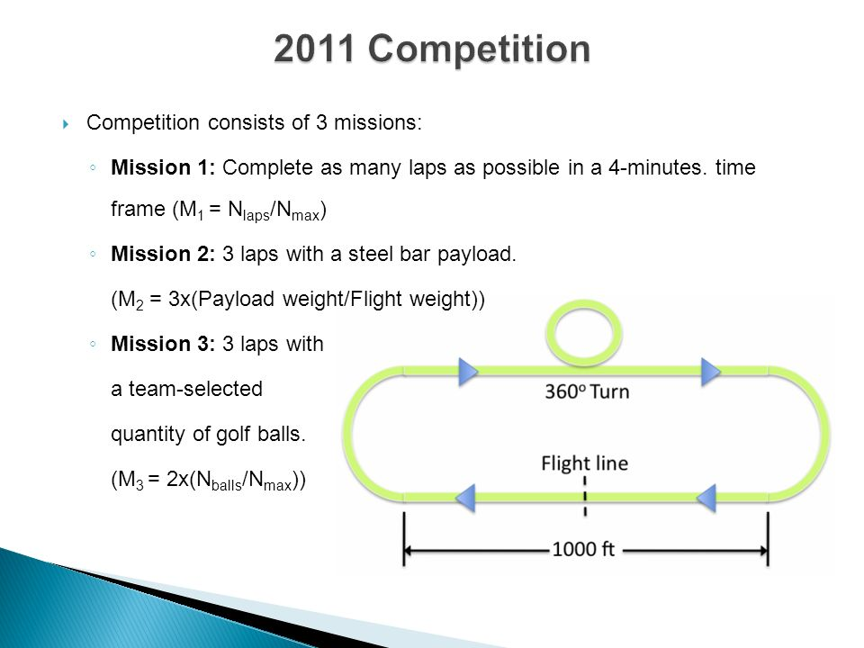 Competition consists of 3 missions: Mission 1: Complete as many laps as possible in a 4-minutes. time frame (M 1 = N laps /N max ) Mission 2: 3 laps w