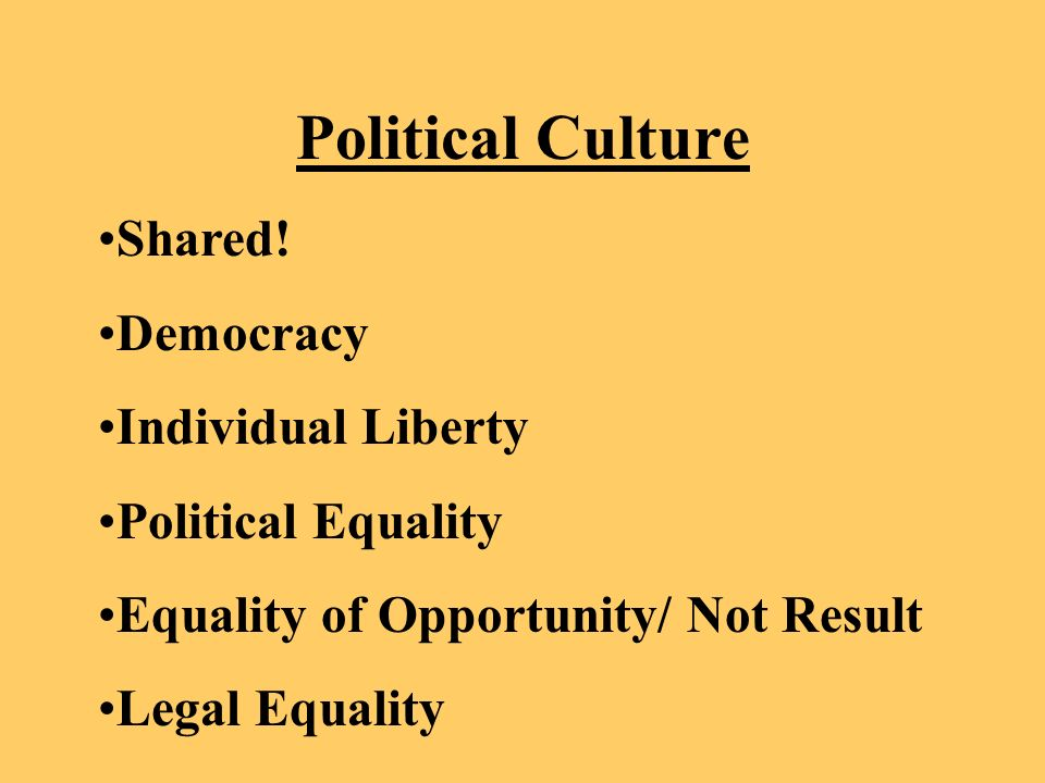 Political Culture Shared.