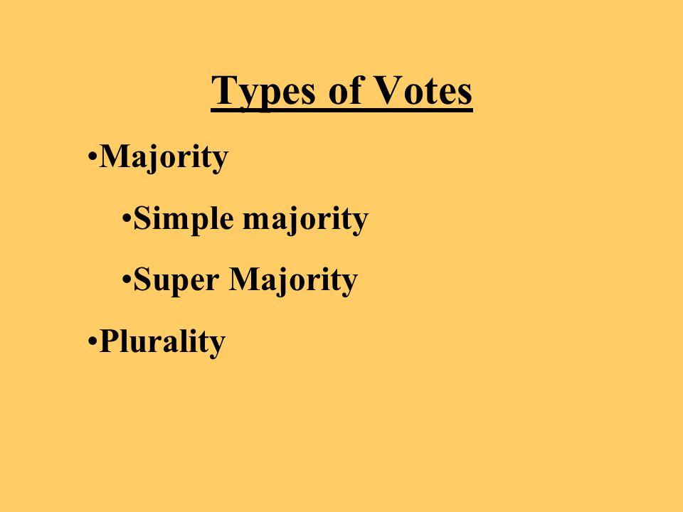 Types of Votes Majority Simple majority Super Majority Plurality