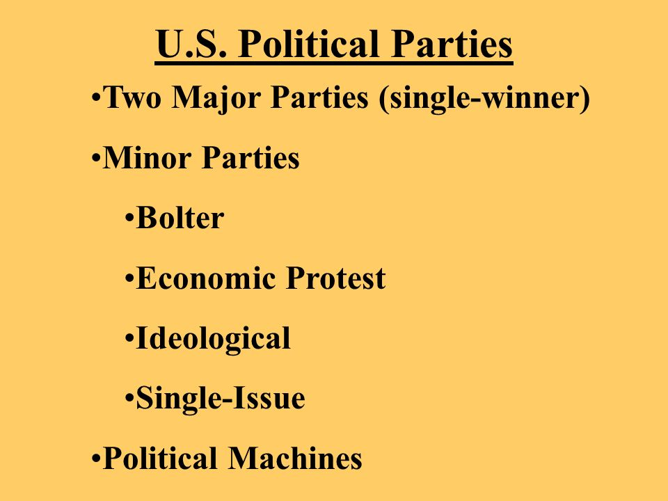 U.S. Political Parties Two Major Parties (single-winner) Minor Parties Bolter Economic Protest Ideological Single-Issue Political Machines