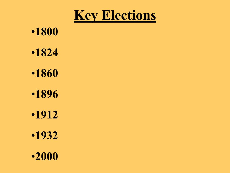 Key Elections 1800 1824 1860 1896 1912 1932 2000