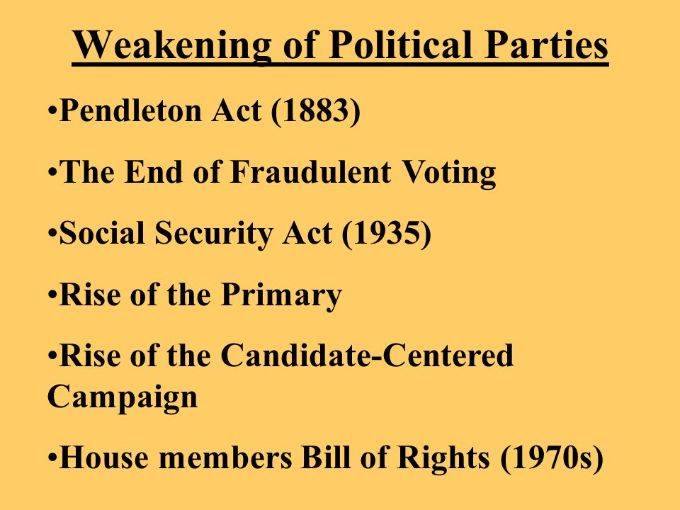Weakening of Political Parties Pendleton Act (1883) The End of Fraudulent Voting Social Security Act (1935) Rise of the Primary Rise of the Candidate-Centered Campaign House members Bill of Rights (1970s)