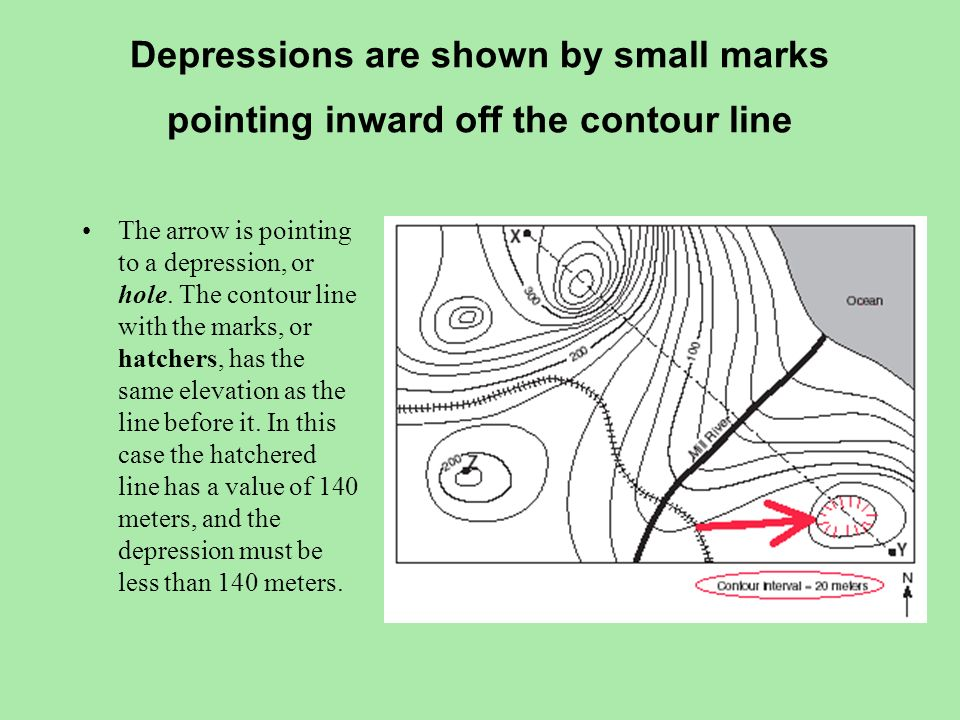 Depressions are shown by small marks pointing inward off the contour line The arrow is pointing to a depression, or hole.